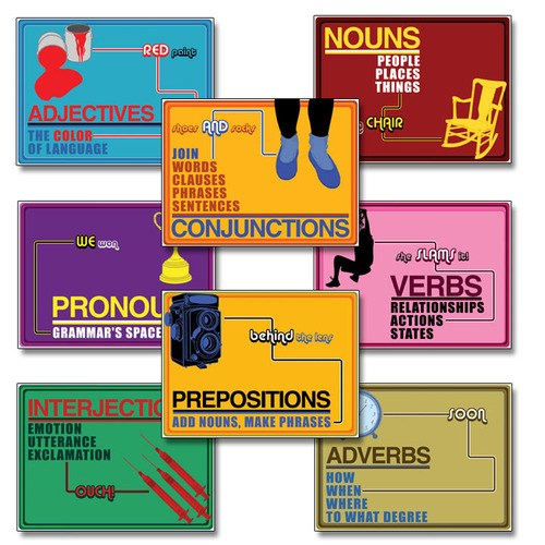 language arts design