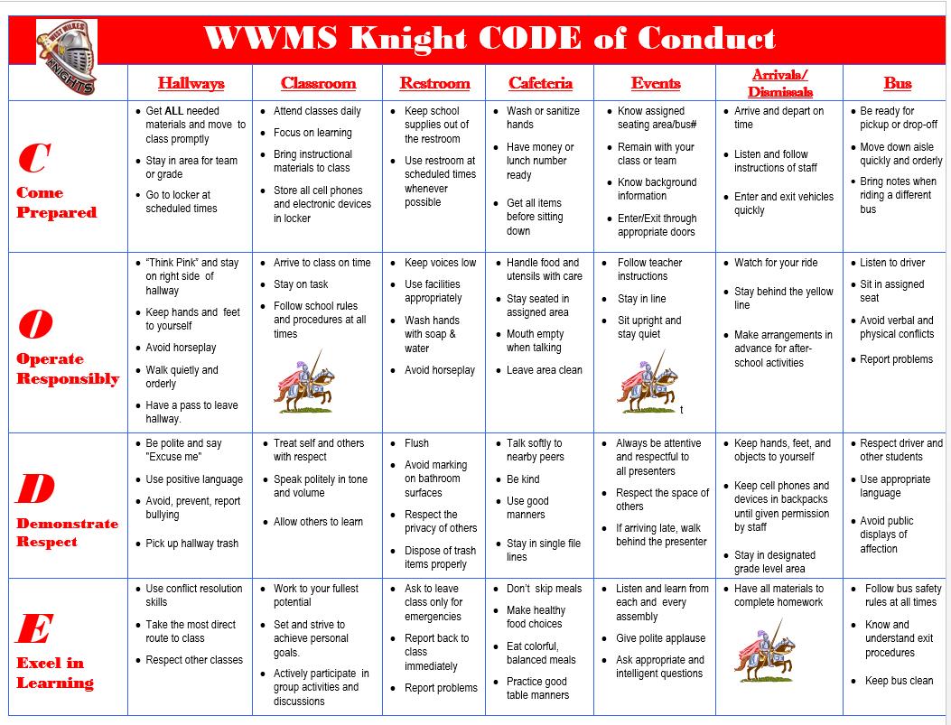 WWMS PBIS CODE of behavior.