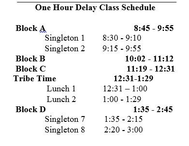 One-Hour Delay Class Schedule