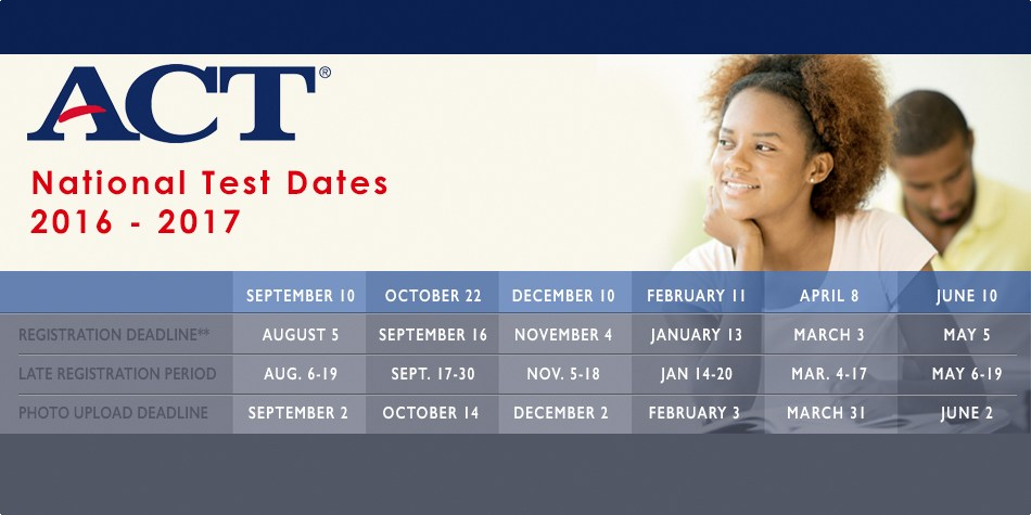 ACT National Test Dates