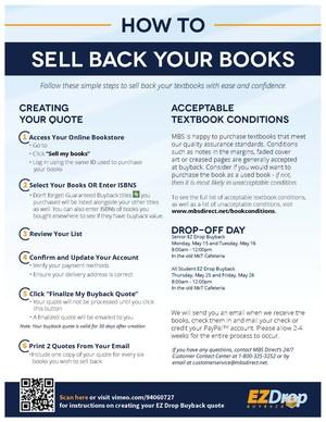 Buy Back Procedure.jpg