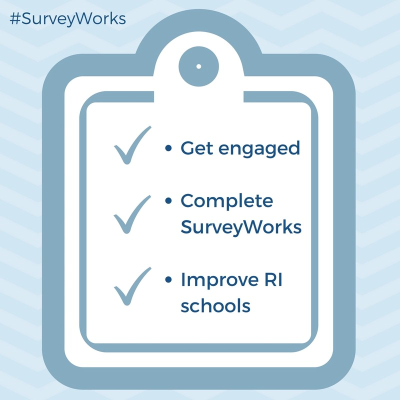 Survey Works Featured Photo