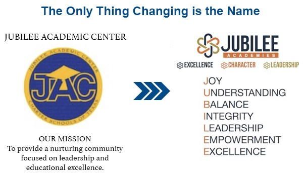 Transition from Jubilee Academic Center to Jubilee Academies