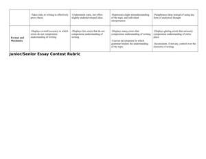 Rubrics Writing Contests-3.jpg