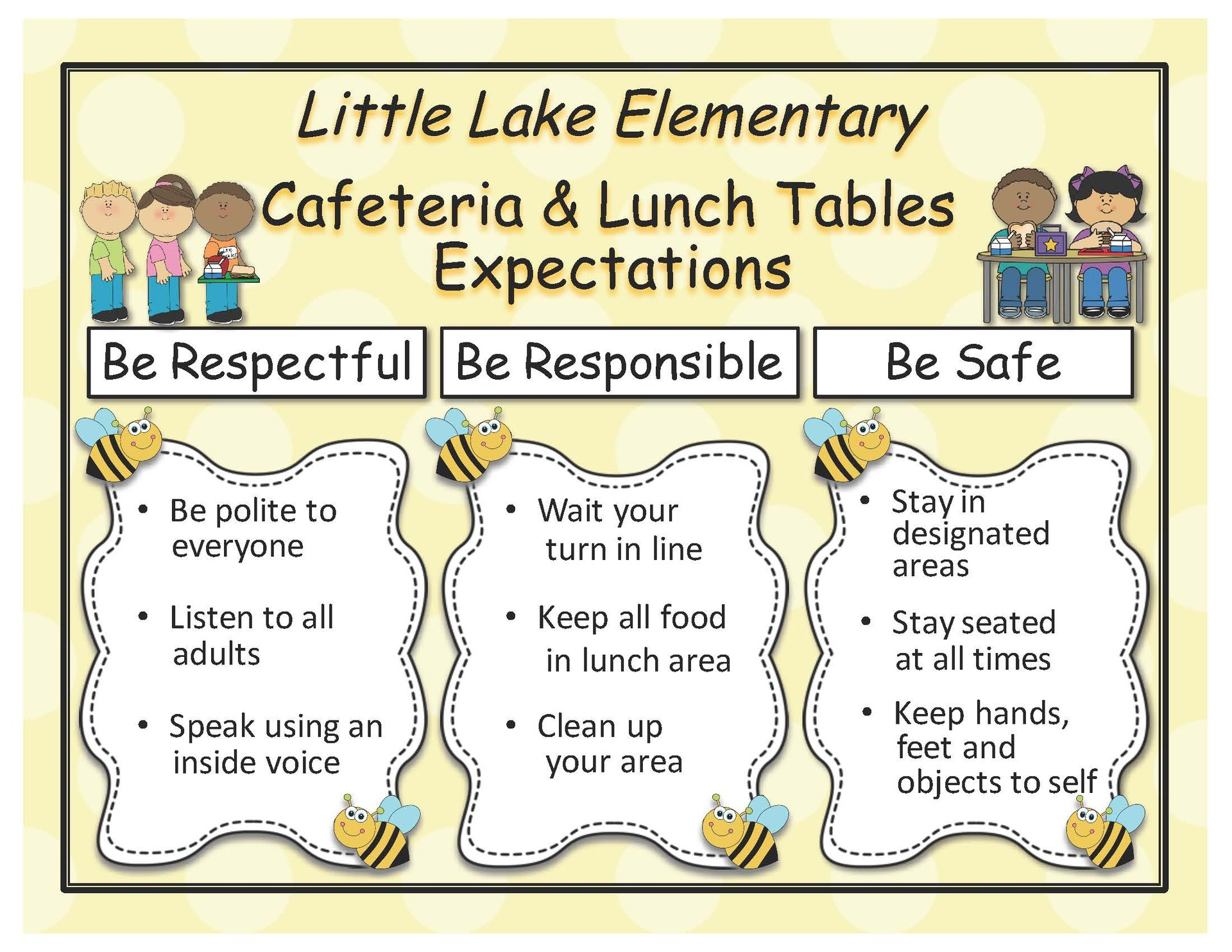 PBIS Behavioral Expectations for how students behave in the cafeteria and at the lunch tables.