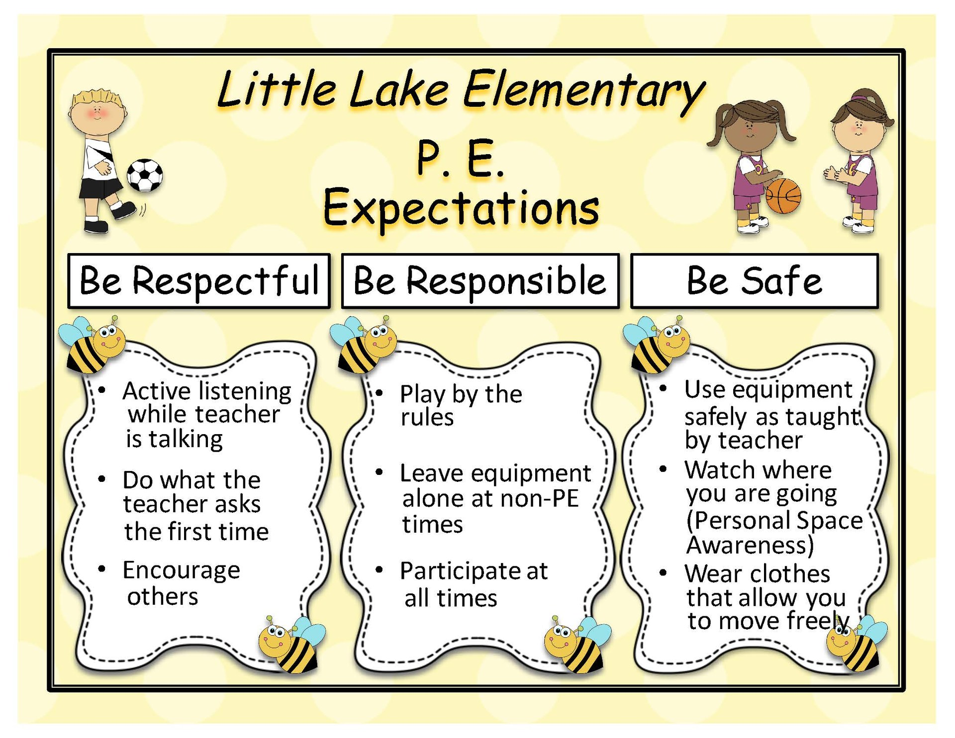 PBIS Behavioral expectations when students are at PE.