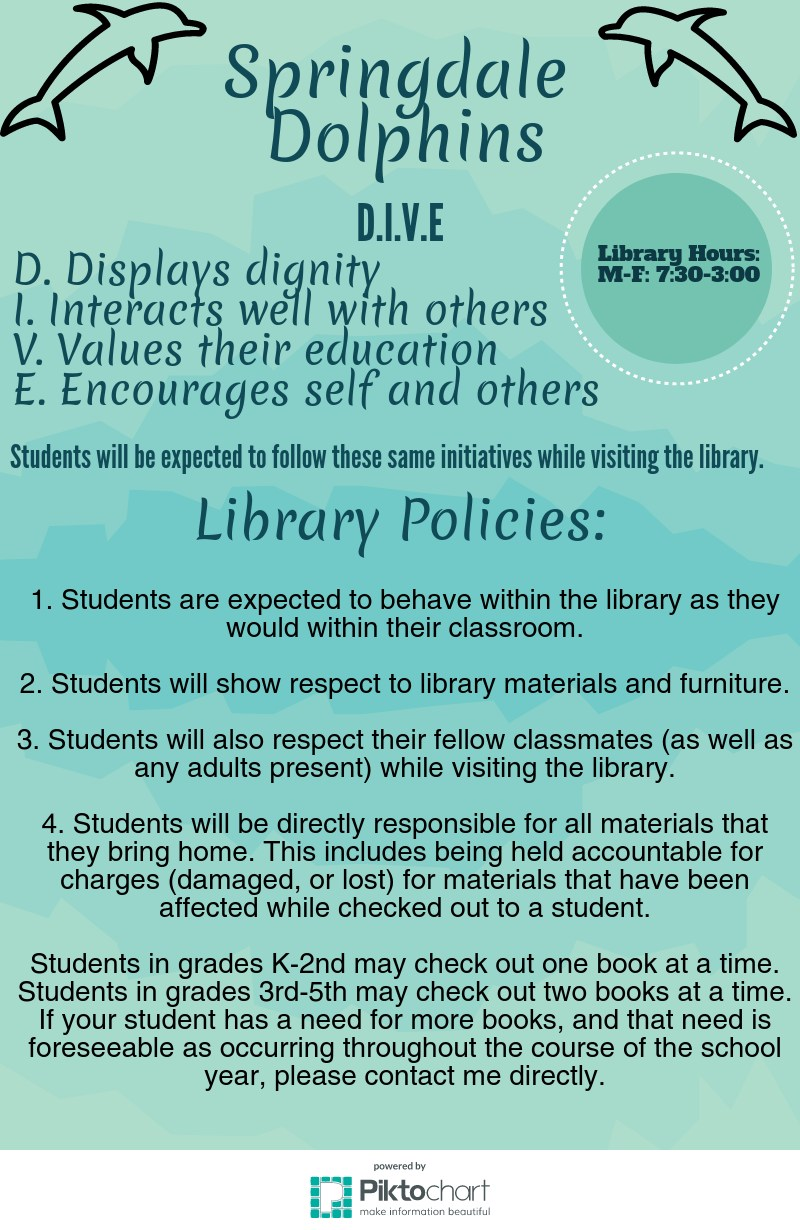 List of Library Policies