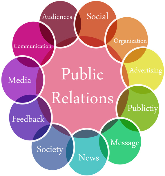 an analysis of good public relations as the key to the success of any business Good communication skills are key to success in life, work, and relationships.