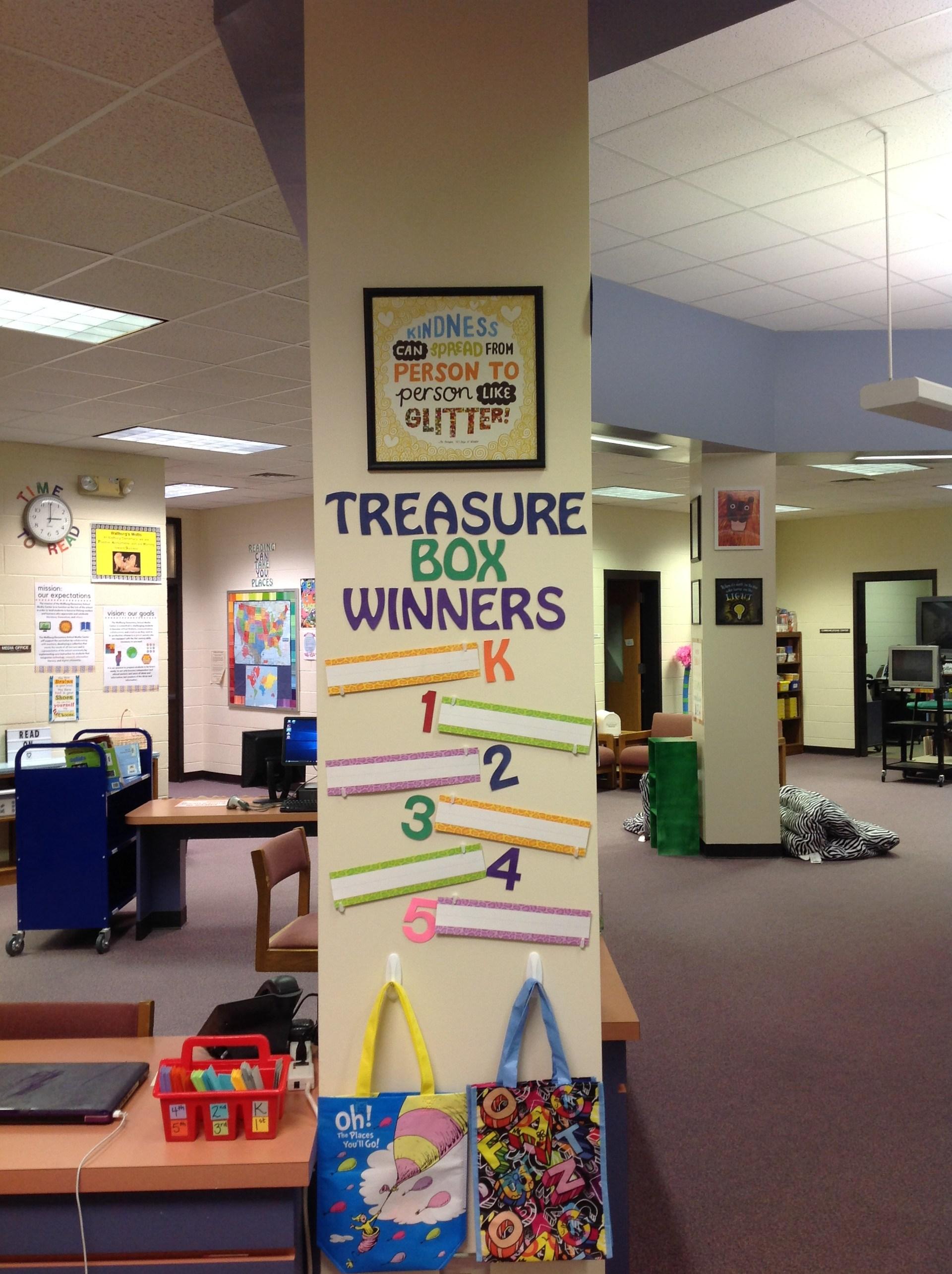 Treasure Box column