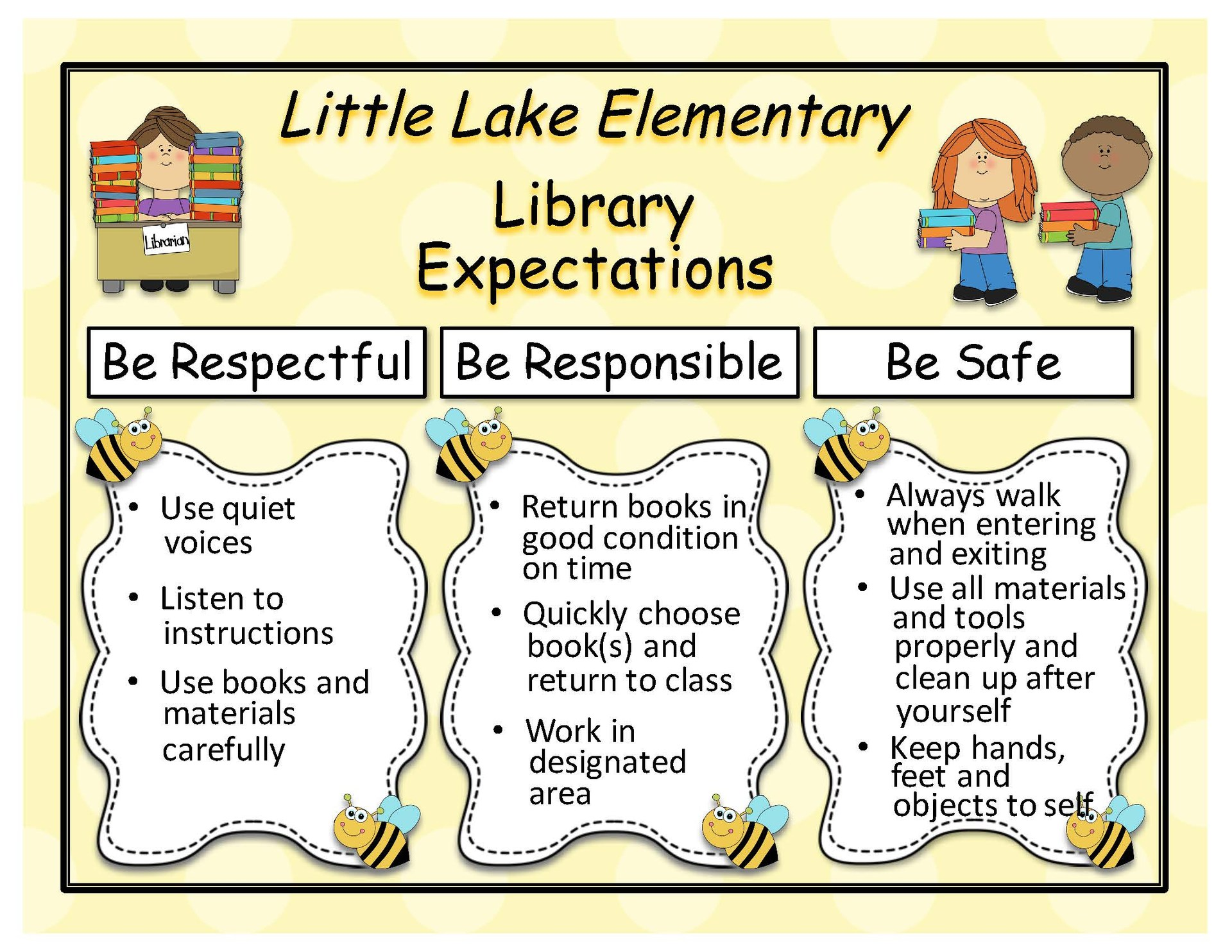 PBIS Behavioral expectations for students when they are in the library.