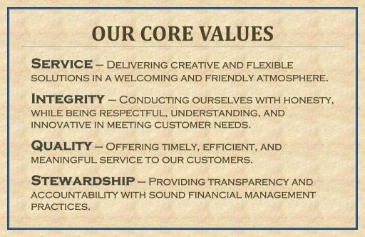 Our Core Beliefs