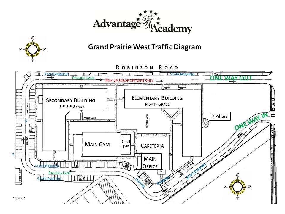 GPW traffic flow map
