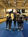 Cheer formations