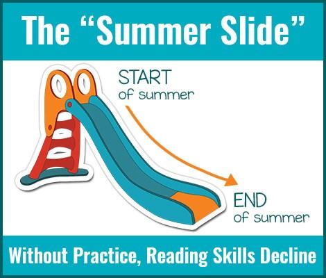 Summer Bucket & Reading List Thumbnail Image