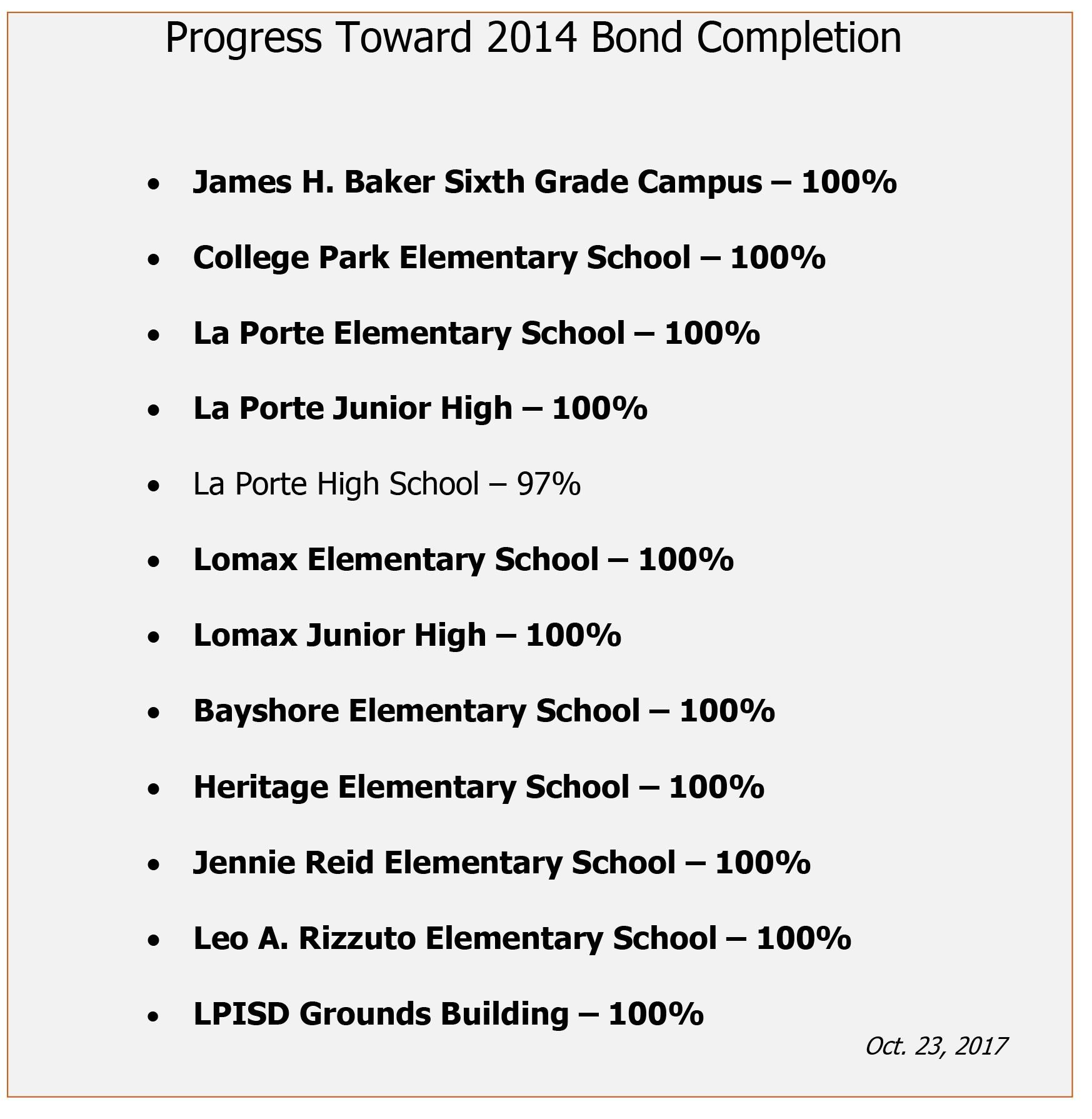 Follow our progress 2014 bond program la porte for La porte independent school district