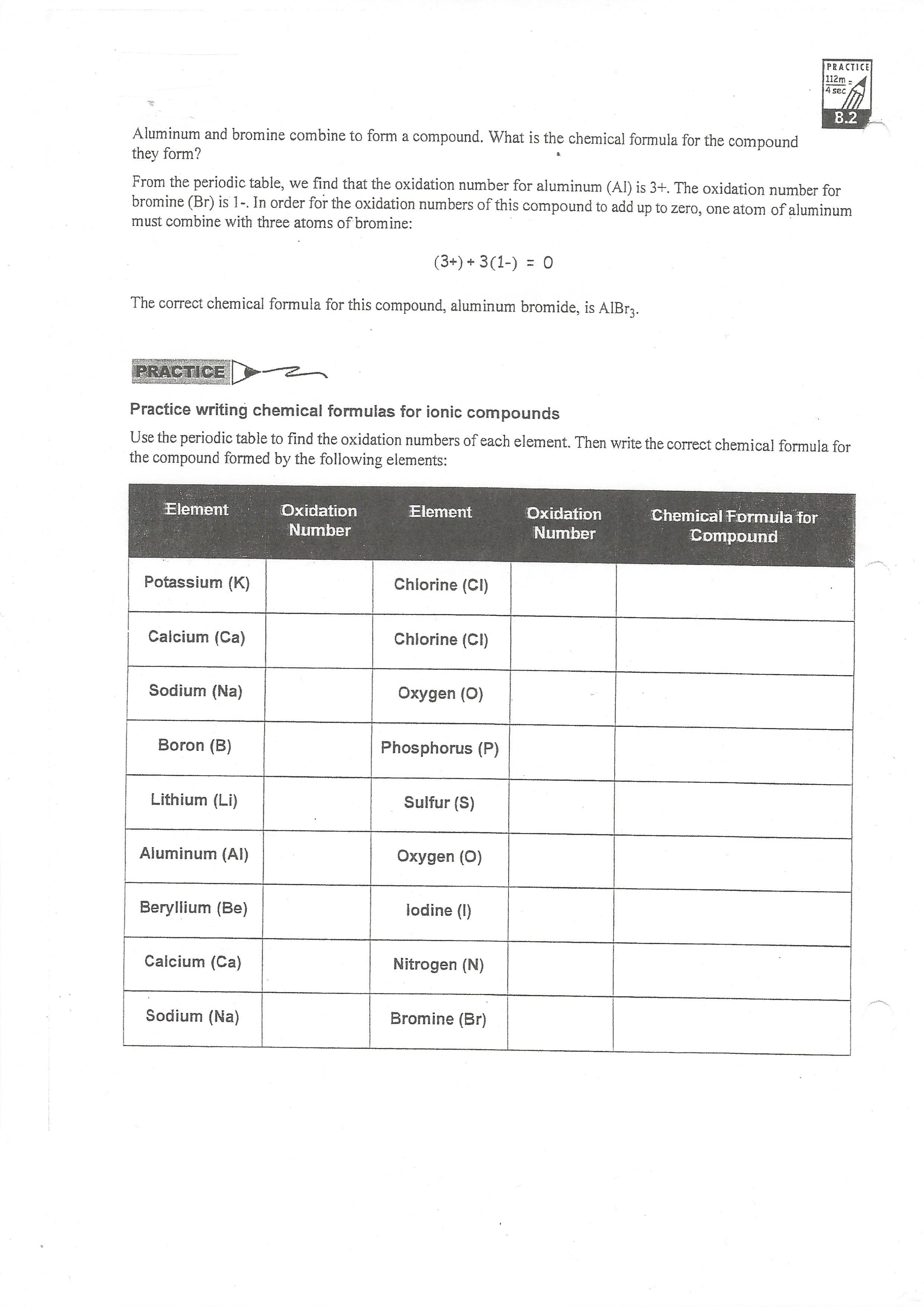 worksheet Completing The Square Worksheet Pdf alvarado intermediate school oxidation practice jpeg