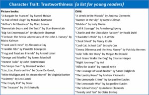 Spokane County Library Reading List for the April PACE characteristic of Trustworthiness