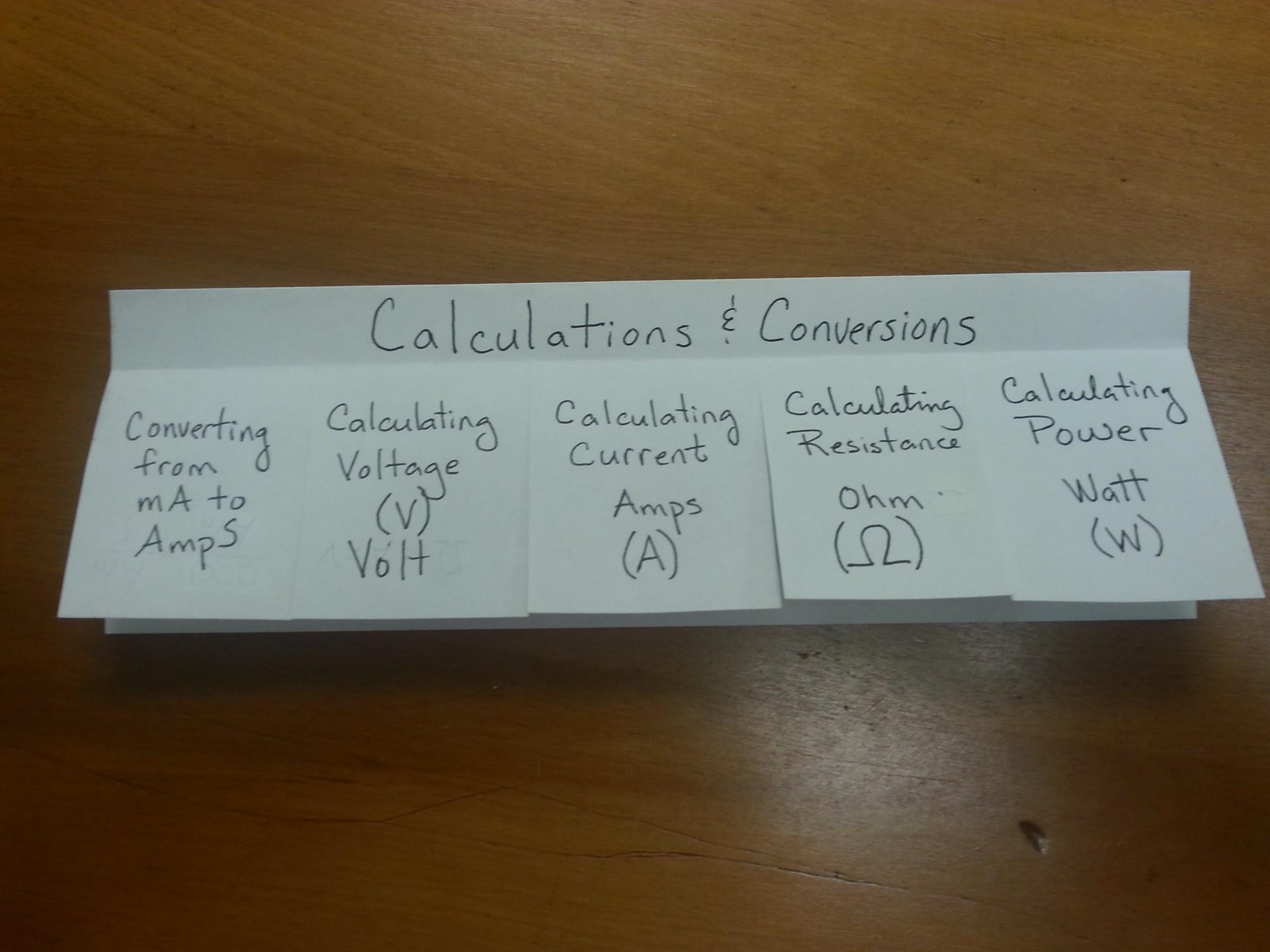 Pre AP Vocabulary Foldable