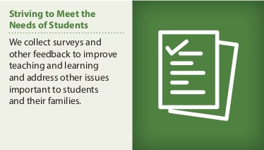 Striving to Meet the Needs of Students:  We collect surveys and other feedback to improve teaching and learning and address other issues important to students and their families.