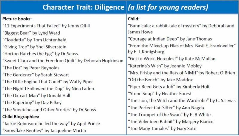 March PACE Characteristic Reading List Thumbnail Image