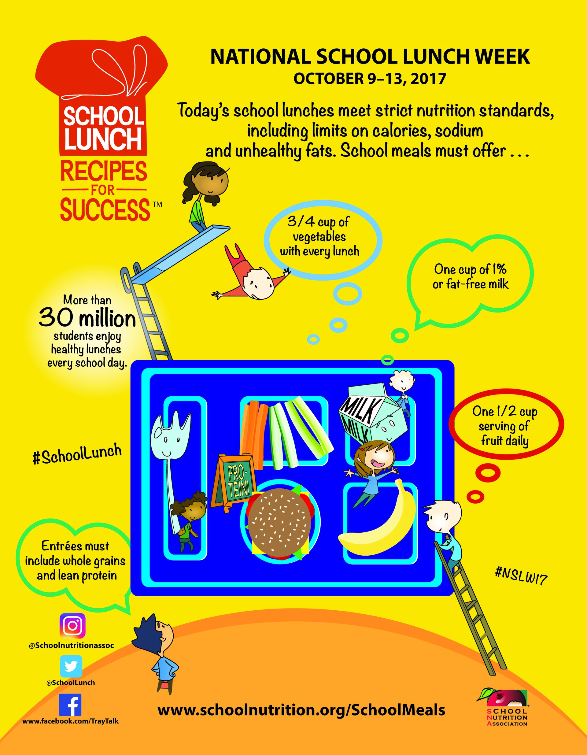 National School Lunch Week flyer