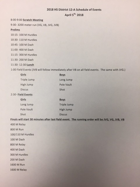 2018 HS District Track Meet Schedule Featured Photo