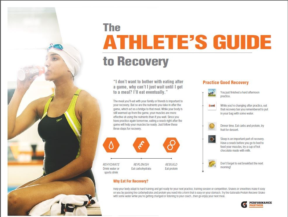 Nutrition Guides