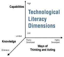 tech_literacy.jpg