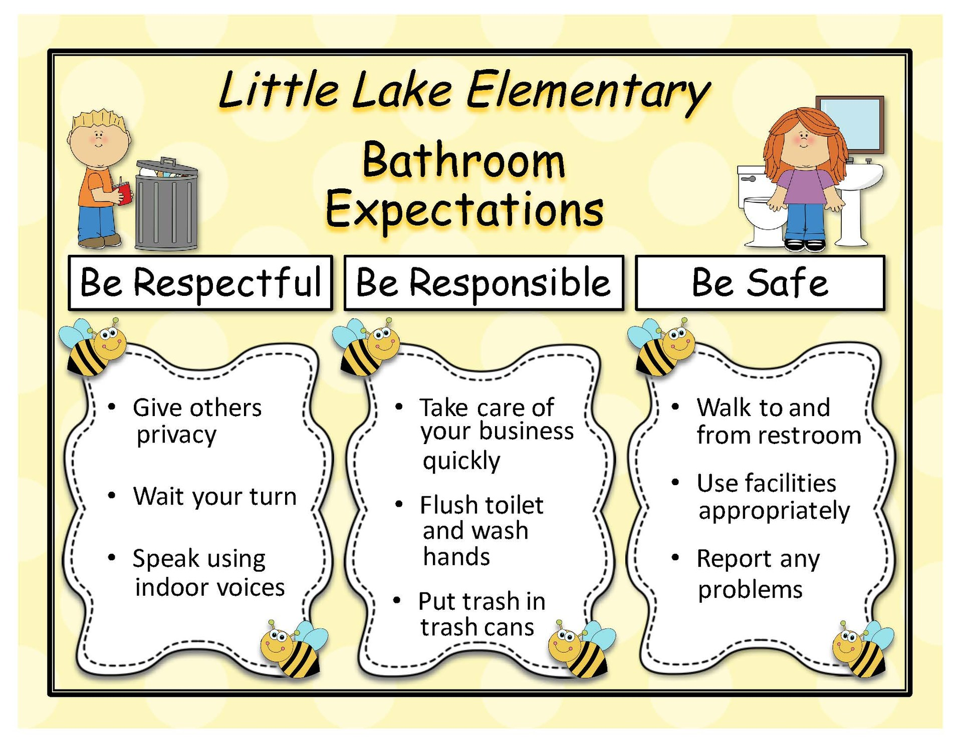 PBIS Behavioral expectations for students as they use the restroom.
