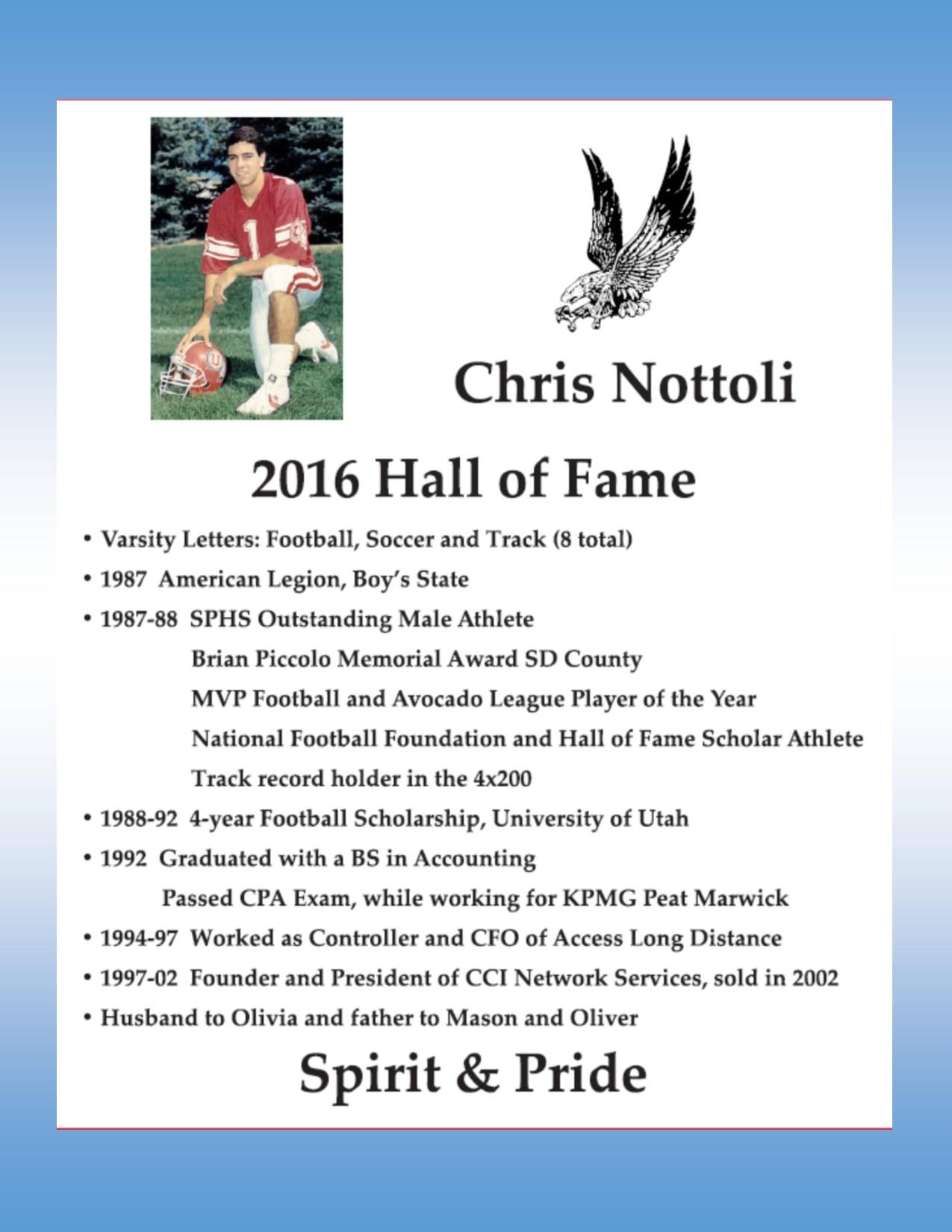 Athletic Hall of Fame – Athletics – San Pasqual High