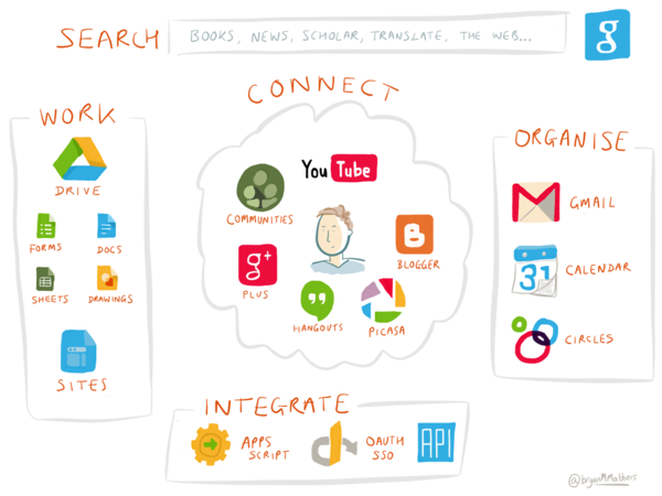 google_apps_landscape.png