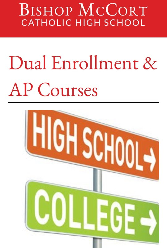 Dual Enrollment/College In High School Thumbnail Image