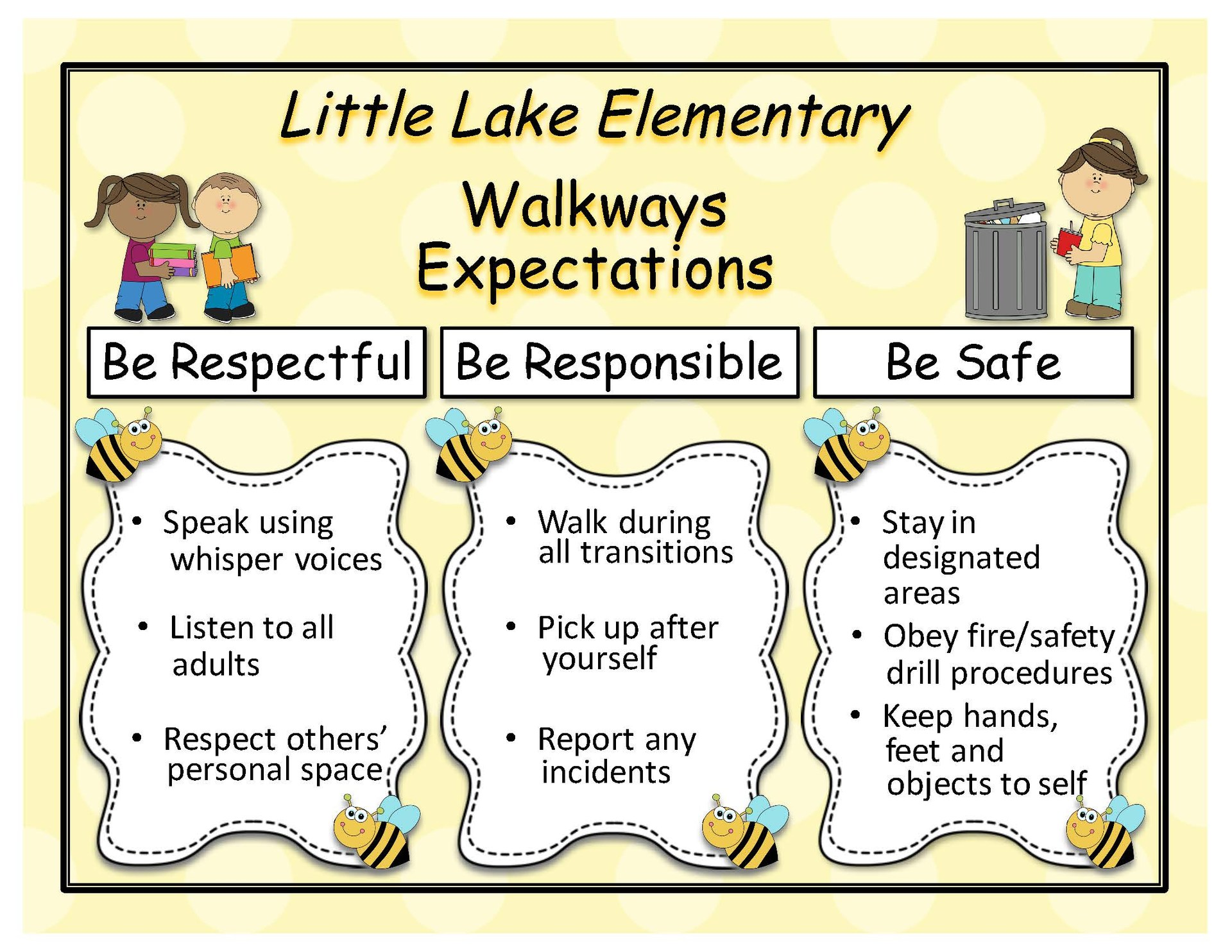 PBIS Behavioral expectations for students as they move about in the walkways and hallways.