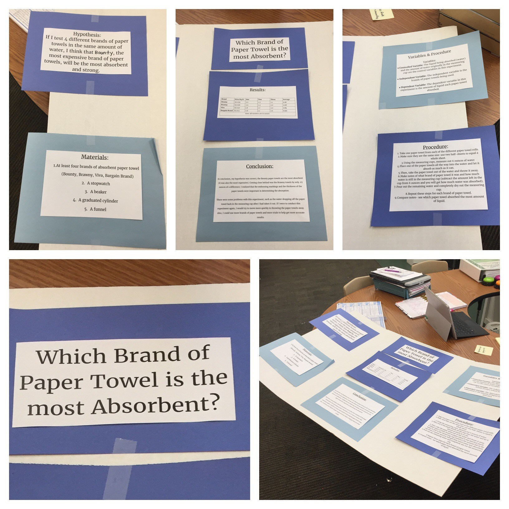 an introduction to testing of various brands of paper towels Testing paper towel strength and absorbency makes easy, fun and informative projects for school children and a fun activity for children at home purchase three to four different brands and then get home and start your various tests to find the strongest paper towel and the most absorbent paper.