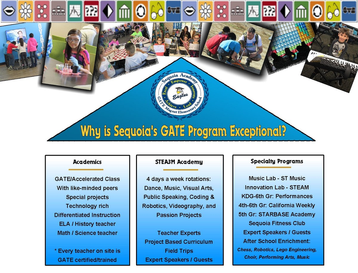 WSD's GATE Magnet Program