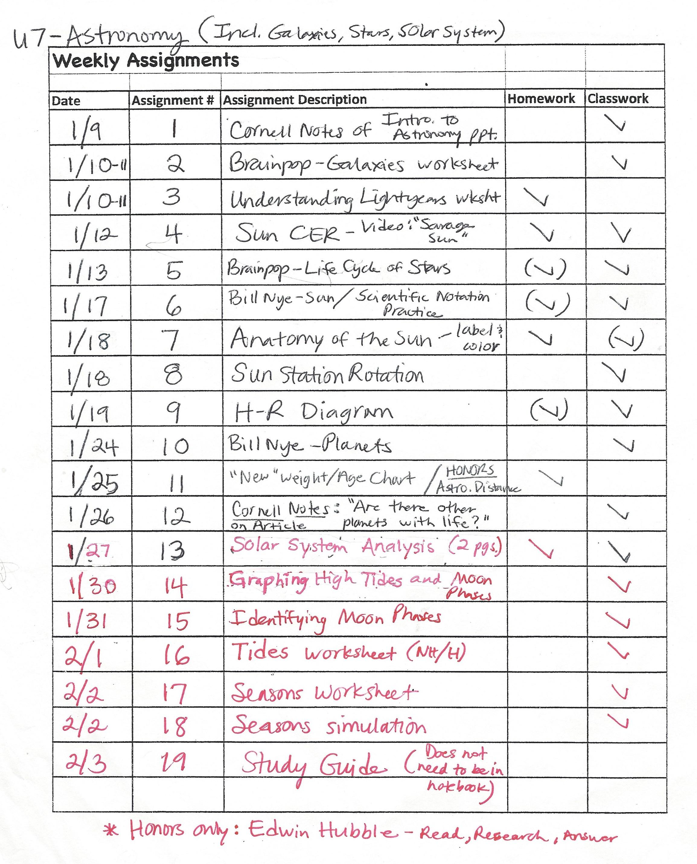 tides worksheet middle school tides best free printable worksheets. Black Bedroom Furniture Sets. Home Design Ideas