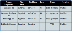 College Classes offered at Neuwirth.png