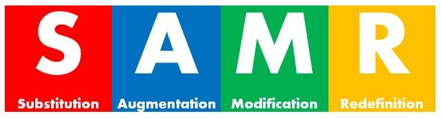 SAMR model logo