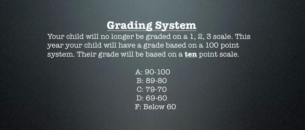 Grading Procedures