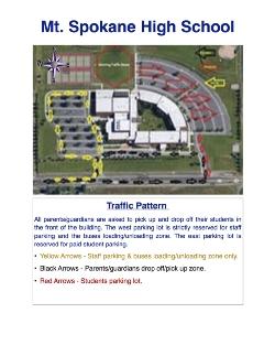 Traffic Pattern.jpg