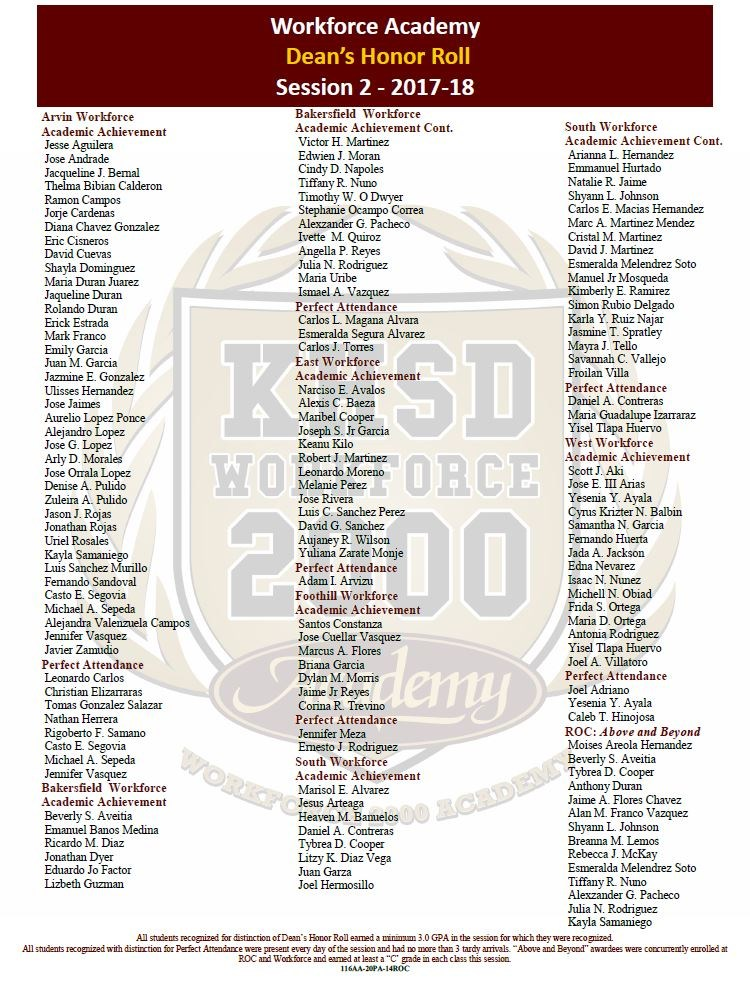 Dean's Honor Roll Session 2 2017-18