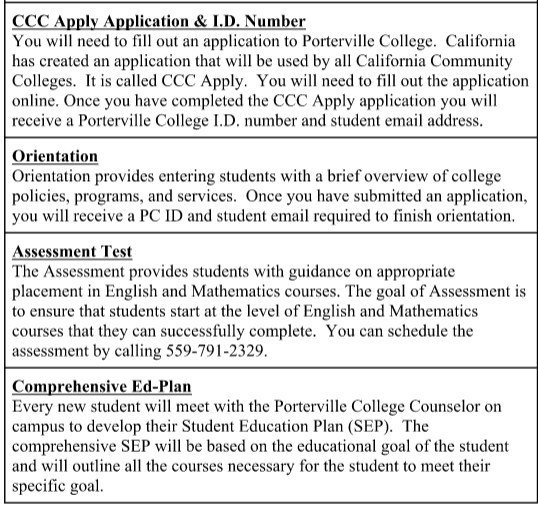 Steps to Enrolling at PC