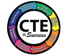 CTE Success