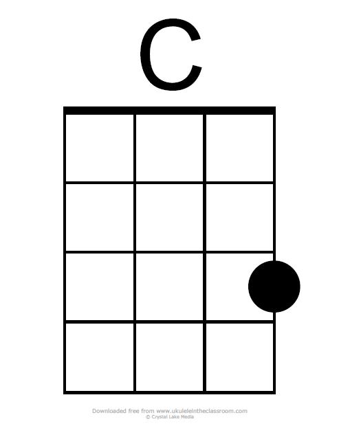 C chord diagram ukulele