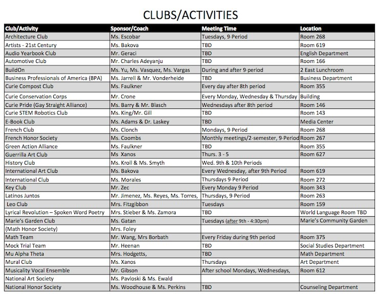 High School Clubs And Activities