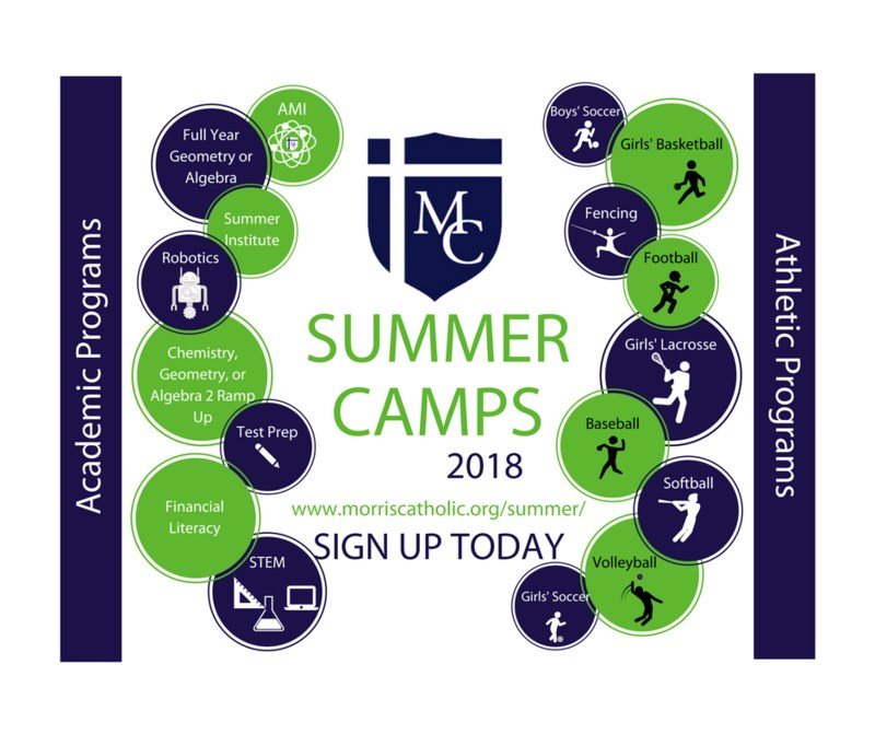 Sign Up for MC Summer Camps Thumbnail Image