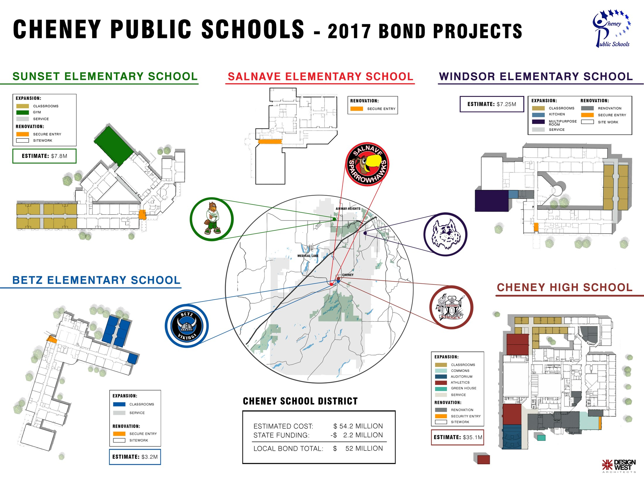Proposed Projects – 2017 Bond – Cheney School District
