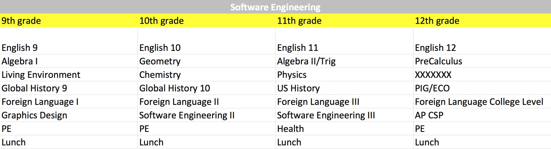 Software Engineering Student Program