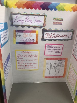 Student Science Fair project: Athleticism and Long Ring Fingers.