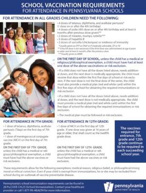 SchoolVaccinationRequirements.png